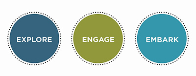 Explore Engage Embark logo